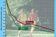 BMR საბაზისო მეტაბოლიზმის  დონე